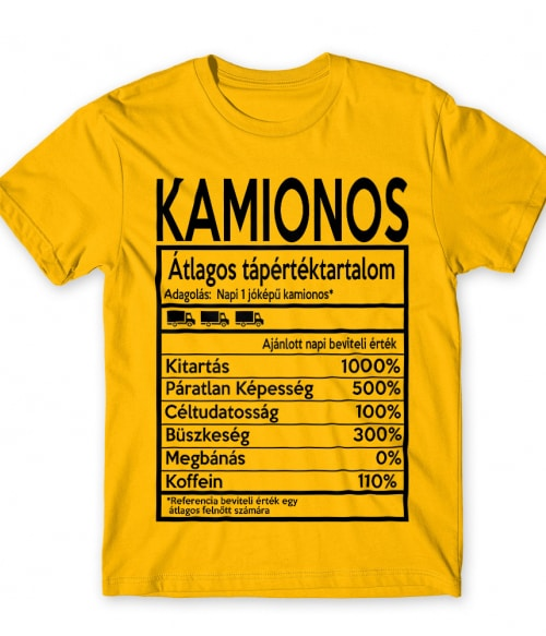 Kamionos Póló - Ha Truck Driver rajongó ezeket a pólókat tuti imádni fogod!