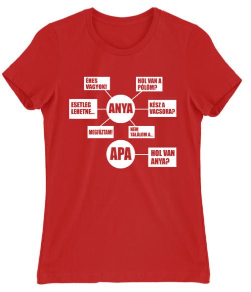 Hol van anya? Póló - Ha Family rajongó ezeket a pólókat tuti imádni fogod!